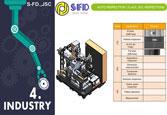 Hệ thống SVI/AOI/SPI/Inspection